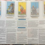 Learn to Read Tarot the Easy Way!